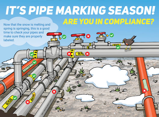 5 Steps for Pipe Label Compliance