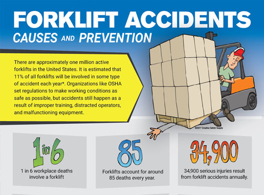 Forklift Accidents: Causes and Prevention