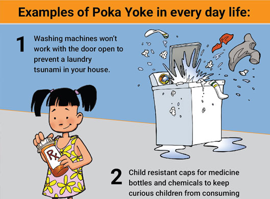 Poka Yoke: What's it all about?